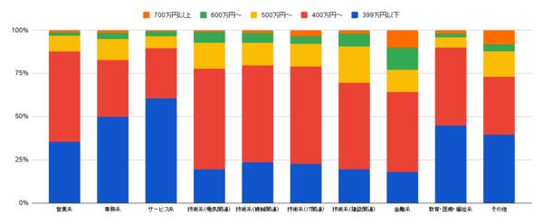 全体chart (3).png
