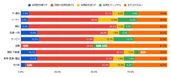 全体chart (5).png