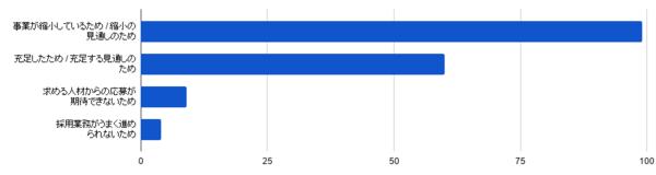 全体chart (7).png