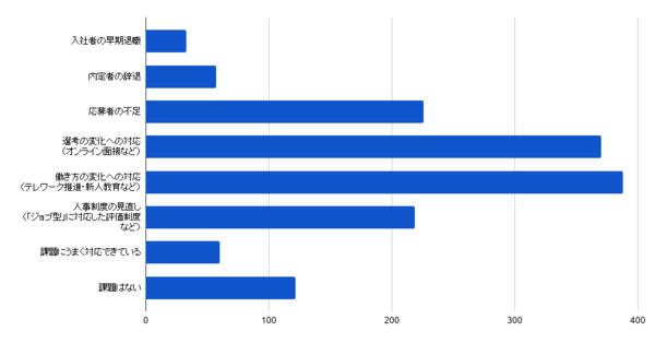全体chart (9).png