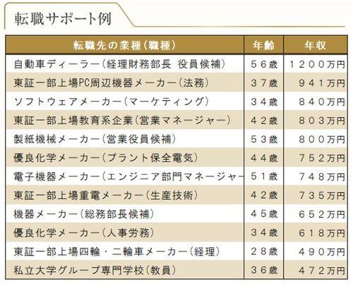 転職サポート事例.JPG