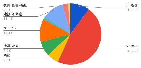 企業アンケート2021年3月 (1).png