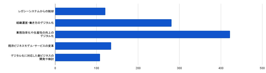 企業アンケート2021年3月 (11).png