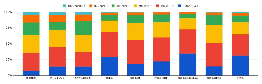 企業アンケート2021年3月 (3).png