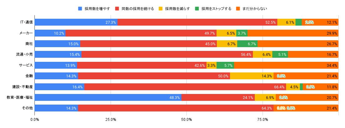 企業アンケート2021年3月 (5).png