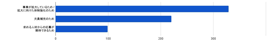 企業アンケート2021年3月 (6).png