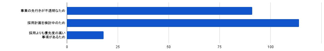 企業アンケート2021年3月 (8).png