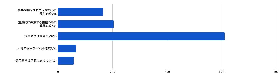 企業アンケート2021年3月 (9).png